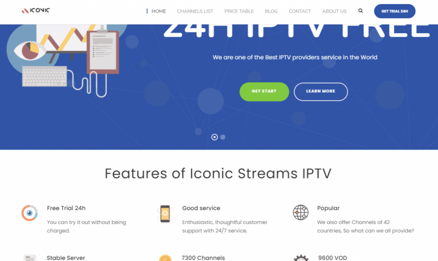 Helix IPTV Iconic Streams Channel List